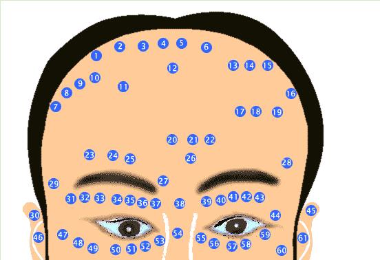 Nốt ruồi trên đầu có ý nghĩa gì?