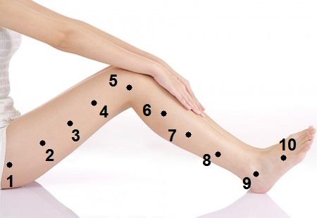 Nốt ruồi ở chân có ý nghĩa gì?